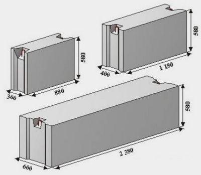 Бетонные блоки - основные строительные материалы в киеве