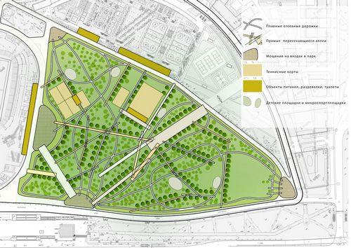Что станет с парком динамо после реконцепции