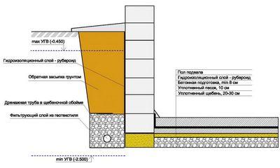 Гипсоволоконная плита: особенности, сфера применения и характеристики