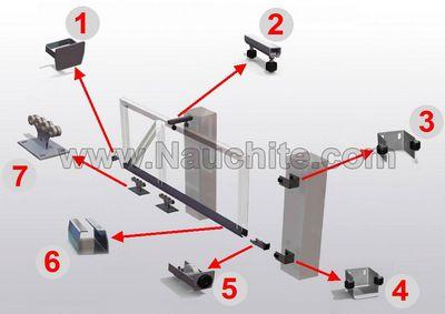 Конструкция и варианты откатных ворот