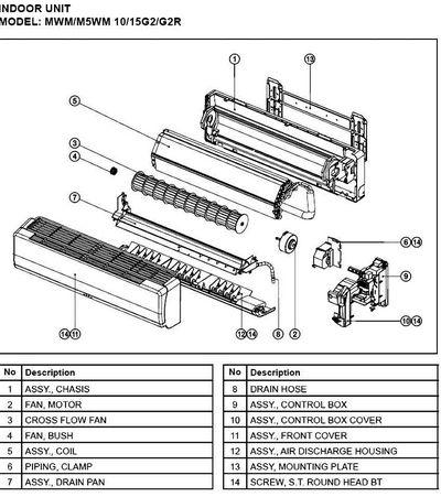 Материалы, используемые для производства труб