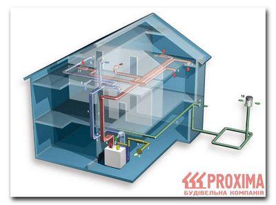 Навесные вентилируемые фасады - преимущества и монтаж