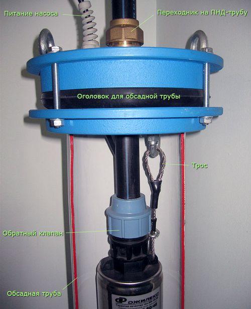 Подключение к водопроводу и канализации посудомоечной машины