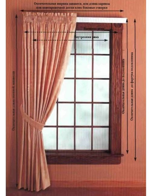 Римские шторы своими руками: коротко о подготовке и замерах. зачем заказывать в ателье, если можно сшить самим – римские шторы самой