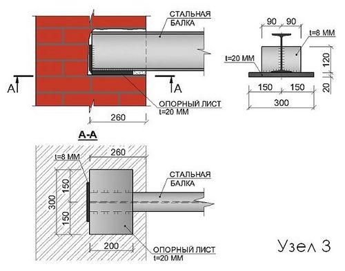 Швеллер: особенности материала и применение