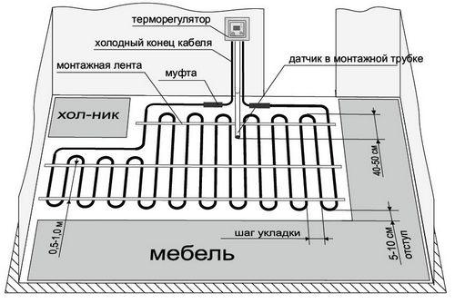 Советы по укладке тротуарной плитки кремнегранит