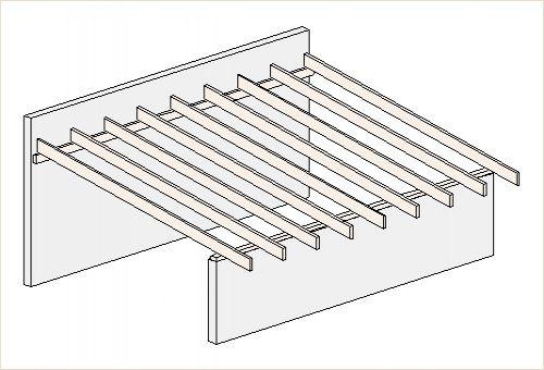 Строим сами односкатную крышу