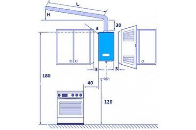 Установка электросчетчика и другие электромонтажные работы от профессионалов
