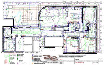 Виды и задачи инженерных изысканий для строительства