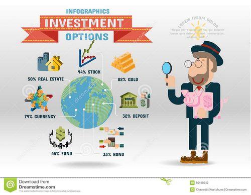 Зарубежные инвестиции: важно оказаться в нужное время в нужном месте